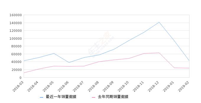 2019年b车排行榜_QQ飞车手游b车排行榜最适合平民b车是哪辆?